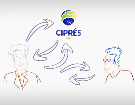 Ciprés – WebTwo